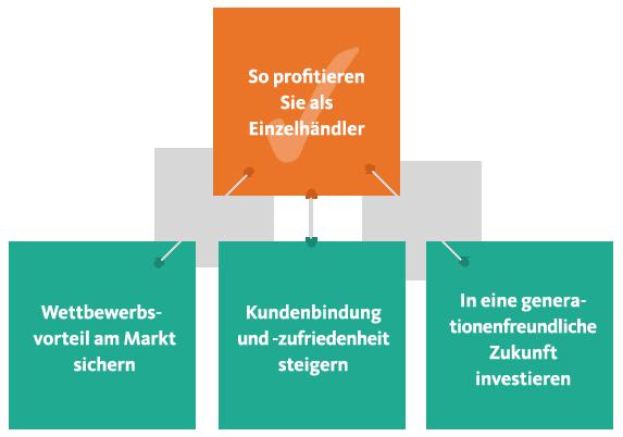 icon_ueber_haendler